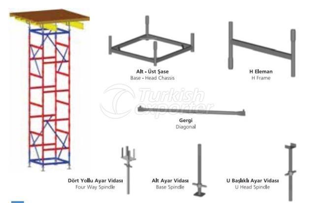 Уплотнительная башня типа H